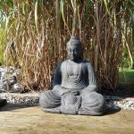Buddha figures have long since entered our...